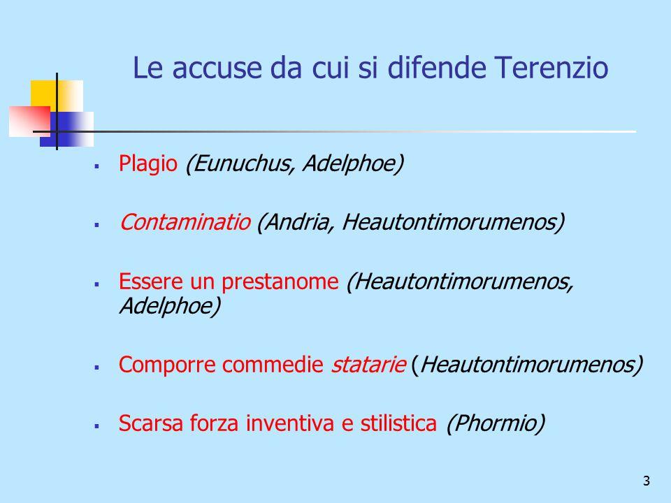 3 Le accuse da cui si difende Terenzio  Plagio (Eunuchus, Adelphoe)  Contaminatio (Andria, Heautontimorumenos)  Essere un prestanome (Heautontimoru
