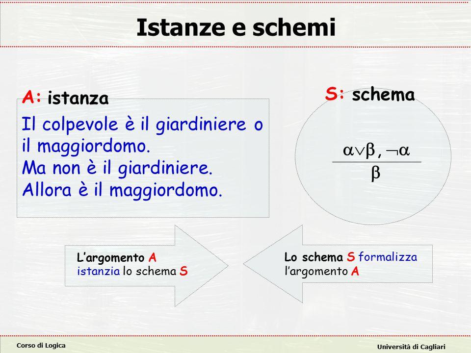 Corso di Logica Università di Cagliari Istanze e schemi A: Il colpevole è il giardiniere o il maggiordomo.