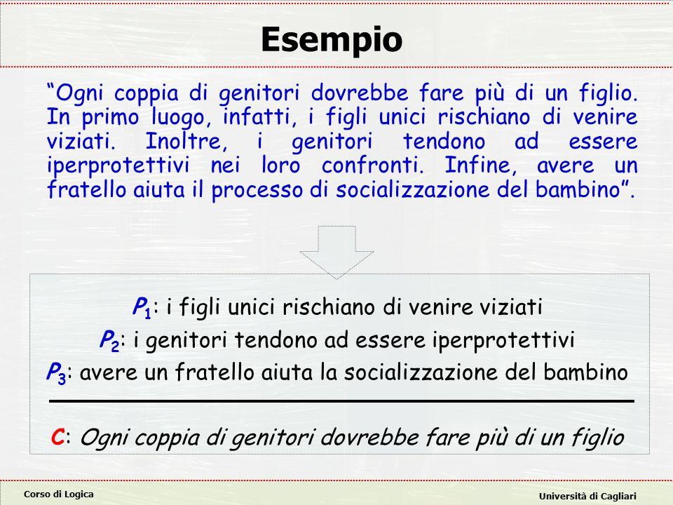Corso di Logica Università di Cagliari Esempio Ogni coppia di genitori dovrebbe fare più di un figlio.
