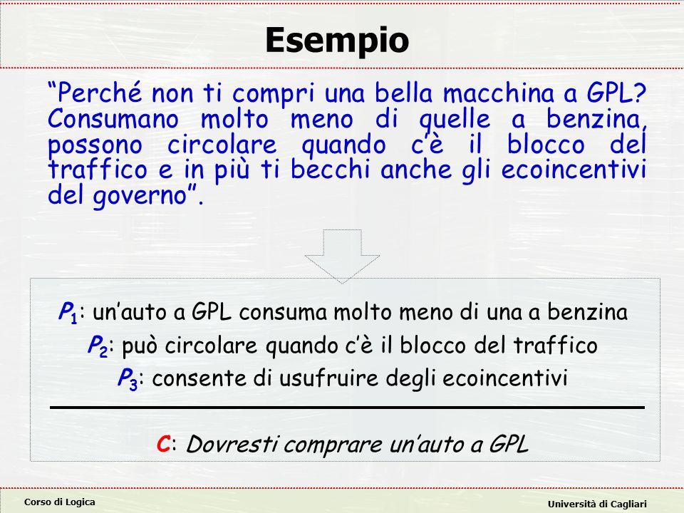 Corso di Logica Università di Cagliari Esempio Perché non ti compri una bella macchina a GPL.