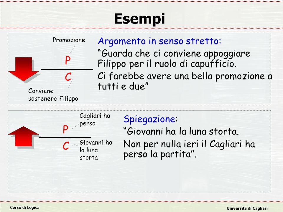 Corso di Logica Università di Cagliari Spiegazione: Giovanni ha la luna storta.