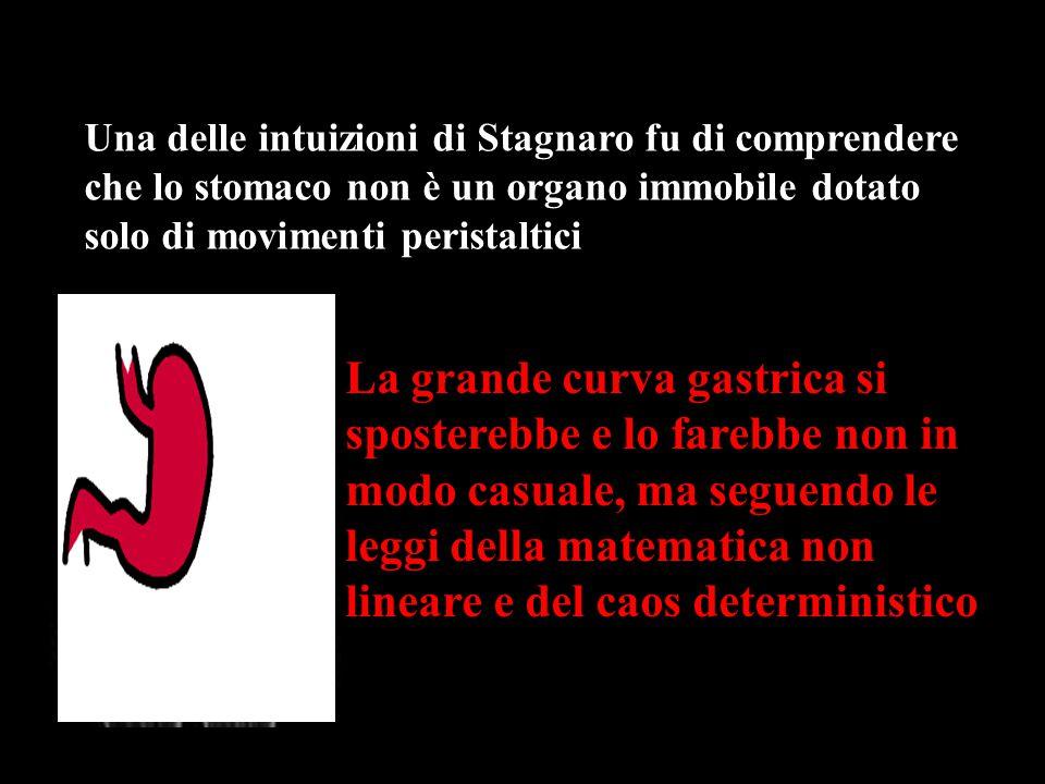Una delle intuizioni di Stagnaro fu di comprendere che lo stomaco non è un organo immobile dotato solo di movimenti peristaltici La grande curva gastr