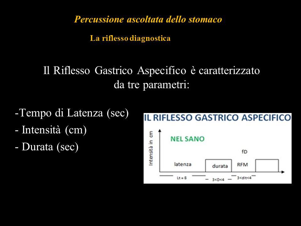Percussione ascoltata dello stomaco -Tempo di Latenza (sec) - Intensità (cm) - Durata (sec) La riflesso diagnostica Il Riflesso Gastrico Aspecifico è