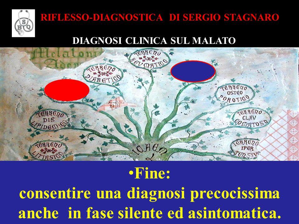RIFLESSO-DIAGNOSTICA DI SERGIO STAGNARO DIAGNOSI CLINICA SUL MALATO Fine: consentire una diagnosi precocissima anche in fase silente ed asintomatica.