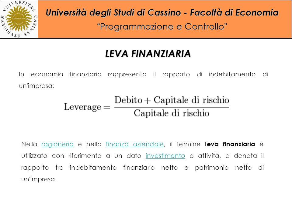 """Università degli Studi di Cassino - Facoltà di Economia """"Programmazione e Controllo"""" In economia finanziaria rappresenta il rapporto di indebitamento"""