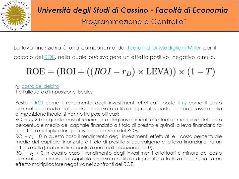"""Università degli Studi di Cassino - Facoltà di Economia """"Programmazione e Controllo"""" La leva finanziaria è una componente del teorema di Modigliani-Mi"""