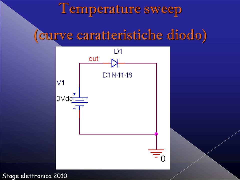 Stage elettronica 2010 Temperature sweep (curve caratteristiche diodo)