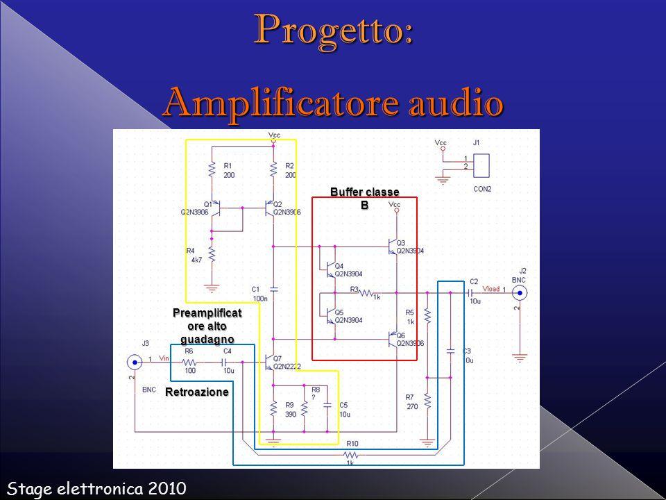 Stage elettronica 2010Progetto: Amplificatore audio Buffer classe B Preamplificat ore alto guadagno Retroazione