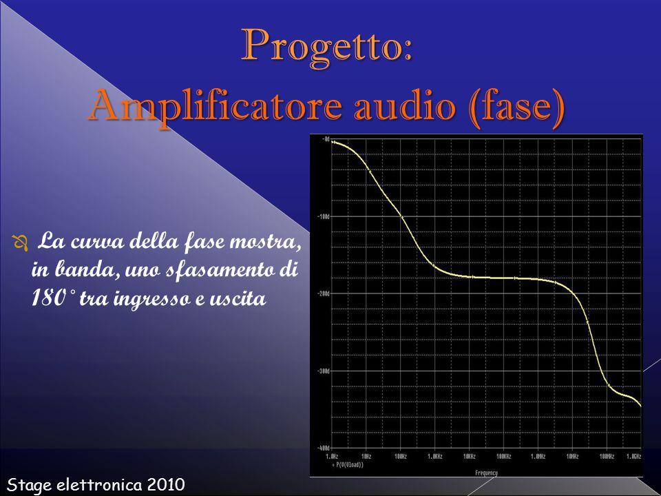 Progetto: Amplificatore audio (fase)   La curva della fase mostra, in banda, uno sfasamento di 180˚ tra ingresso e uscita Stage elettronica 2010