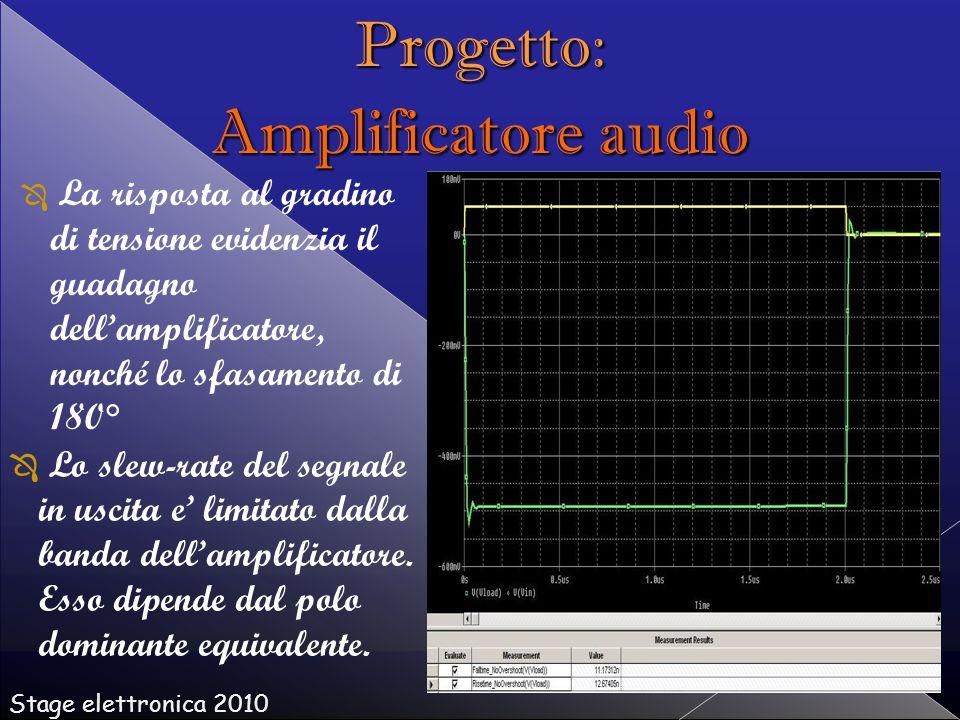   La risposta al gradino di tensione evidenzia il guadagno dell'amplificatore, nonché lo sfasamento di 180°   Lo slew-rate del segnale in uscita e' limitato dalla banda dell'amplificatore.