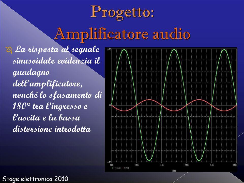   La risposta al segnale sinusoidale evidenzia il guadagno dell'amplificatore, nonché lo sfasamento di 180° tra l'ingresso e l'uscita e la bassa distorsione introdotta Progetto: Amplificatore audio Stage elettronica 2010