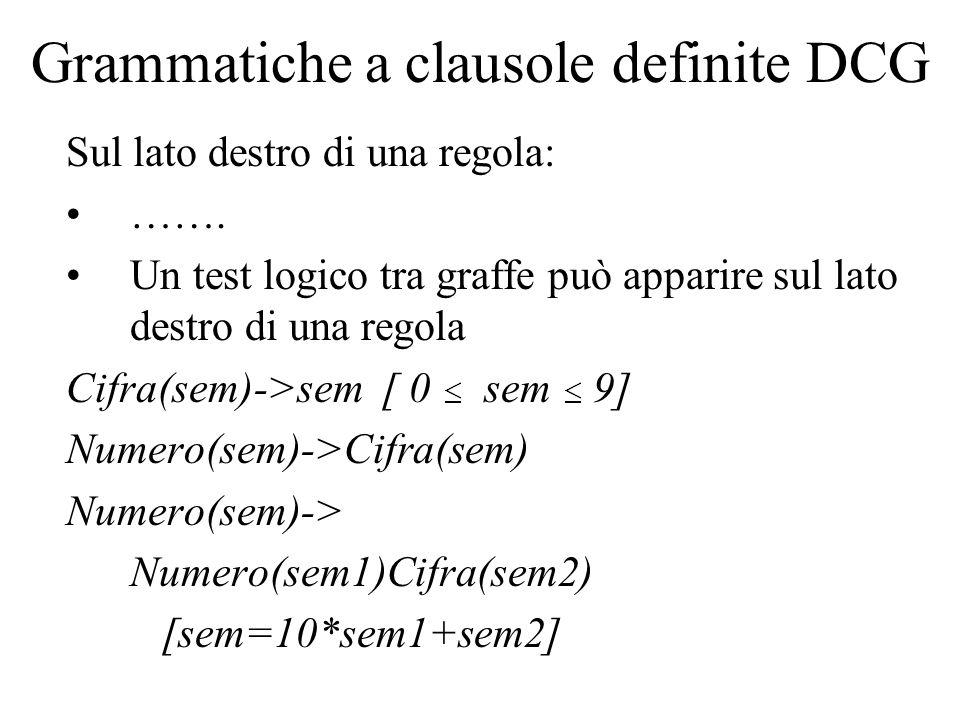 Grammatiche a clausole definite DCG Sul lato destro di una regola: ……. Un test logico tra graffe può apparire sul lato destro di una regola Cifra(sem)