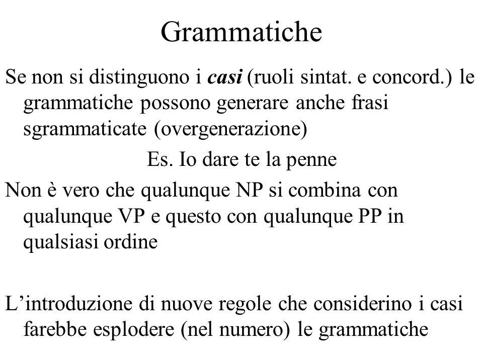 Grammatiche Se non si distinguono i casi (ruoli sintat. e concord.) le grammatiche possono generare anche frasi sgrammaticate (overgenerazione) Es. Io