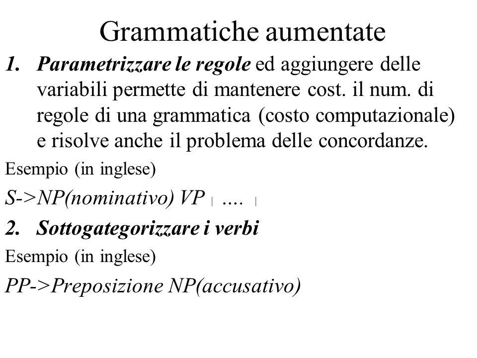 Grammatiche aumentate 1.Parametrizzare le regole ed aggiungere delle variabili permette di mantenere cost. il num. di regole di una grammatica (costo