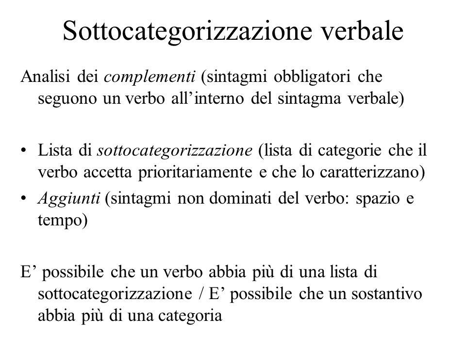 Sottocategorizzazione verbale Analisi dei complementi (sintagmi obbligatori che seguono un verbo all'interno del sintagma verbale) Lista di sottocateg