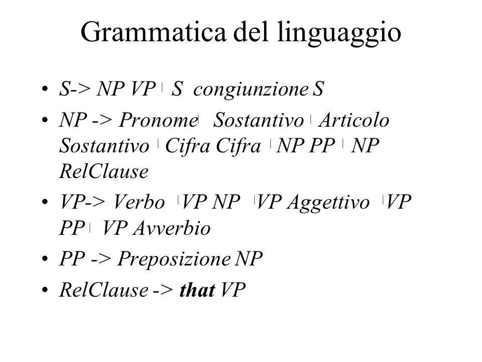 Grammatica del linguaggio S-> NP VP S congiunzione S NP -> Pronome Sostantivo Articolo Sostantivo Cifra Cifra NP PP NP RelClause VP-> Verbo VP NP VP A