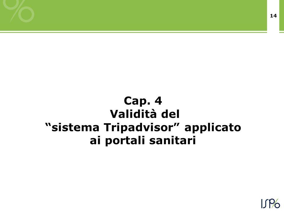 14 Cap. 4 Validità del sistema Tripadvisor applicato ai portali sanitari