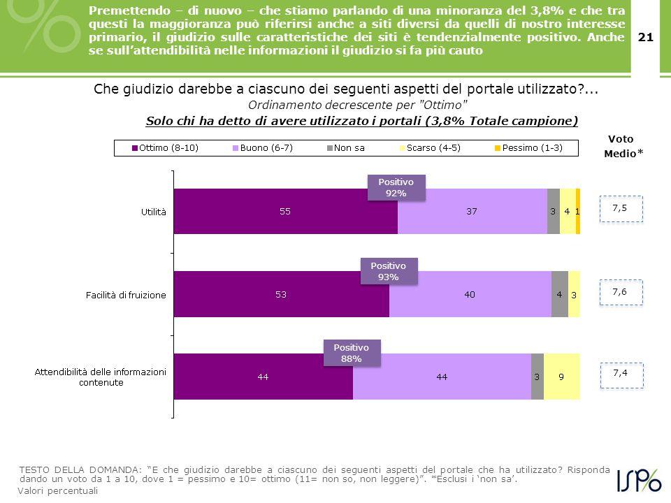 21 Premettendo – di nuovo – che stiamo parlando di una minoranza del 3,8% e che tra questi la maggioranza può riferirsi anche a siti diversi da quelli di nostro interesse primario, il giudizio sulle caratteristiche dei siti è tendenzialmente positivo.