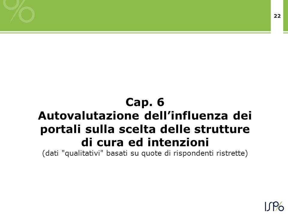 22 Cap. 6 Autovalutazione dell'influenza dei portali sulla scelta delle strutture di cura ed intenzioni (dati