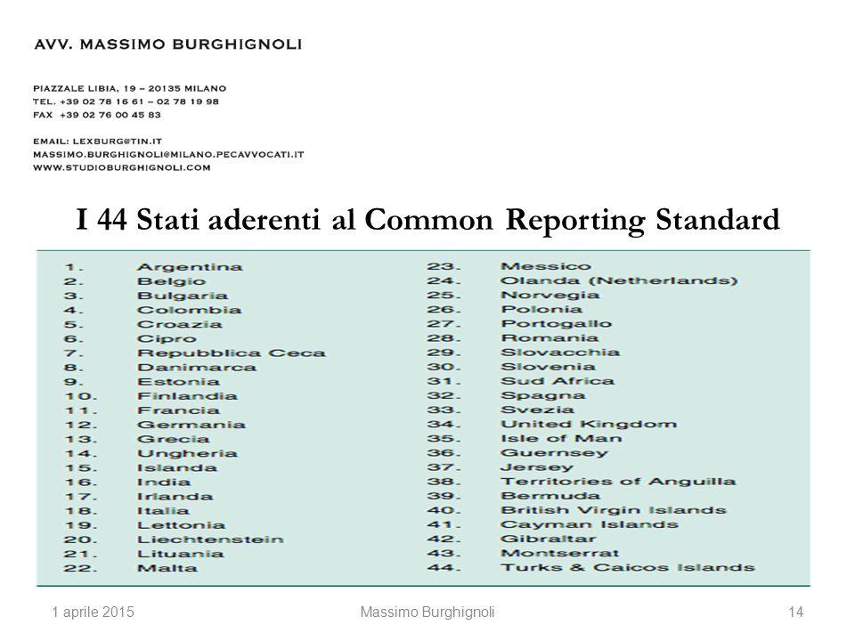 I 44 Stati aderenti al Common Reporting Standard 1 aprile 201514 Massimo Burghignoli