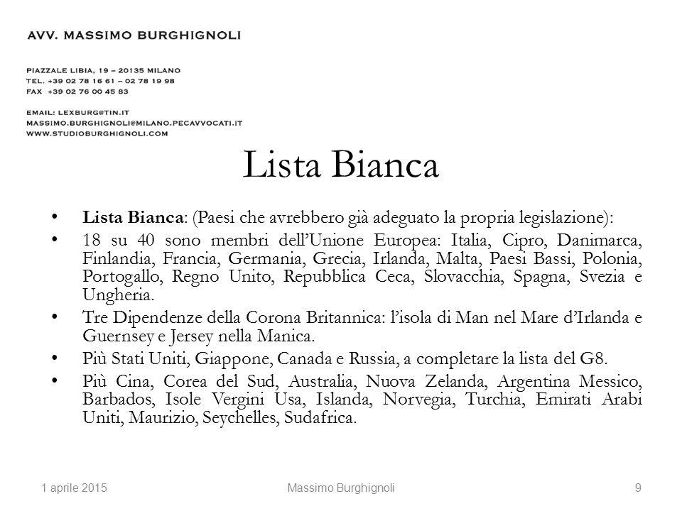 Dalle liste nere alle liste bianche: L.24 Dicembre 2007, n.