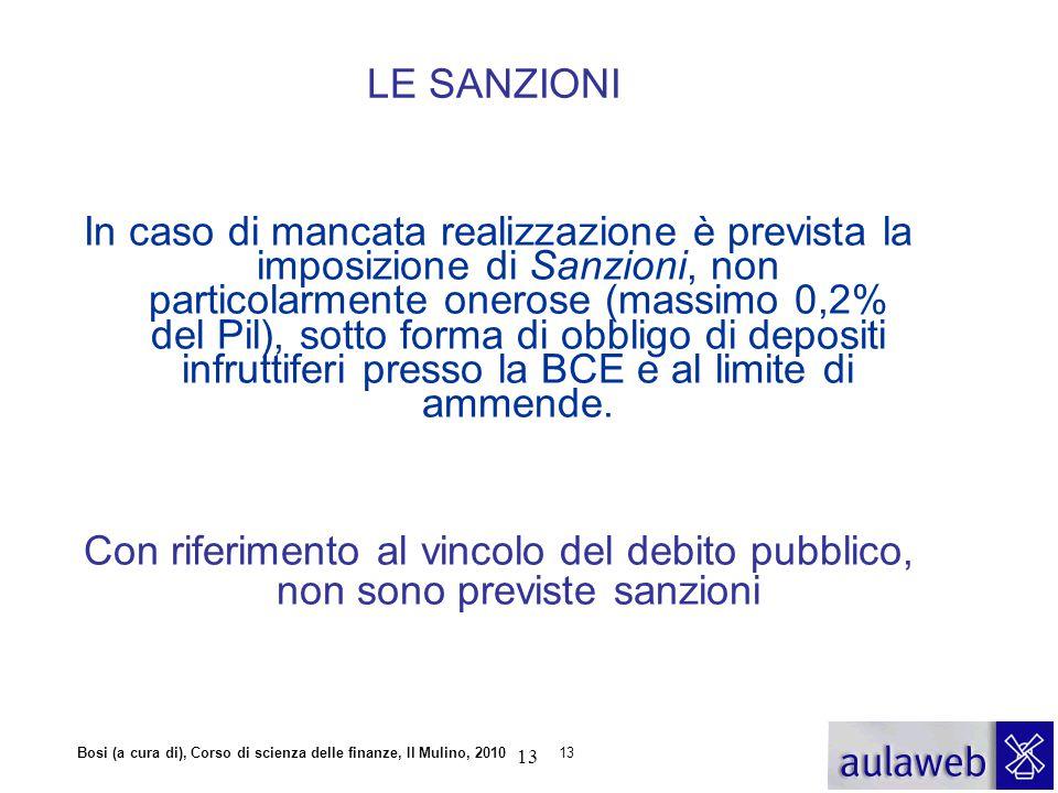 Bosi (a cura di), Corso di scienza delle finanze, Il Mulino, 201013 In caso di mancata realizzazione è prevista la imposizione di Sanzioni, non partic