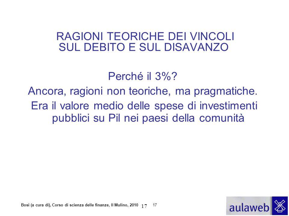 Bosi (a cura di), Corso di scienza delle finanze, Il Mulino, 201017 Perché il 3%? Ancora, ragioni non teoriche, ma pragmatiche. Era il valore medio de