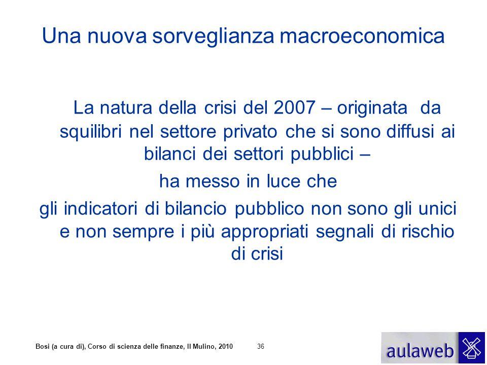 Bosi (a cura di), Corso di scienza delle finanze, Il Mulino, 201036 Una nuova sorveglianza macroeconomica La natura della crisi del 2007 – originata d