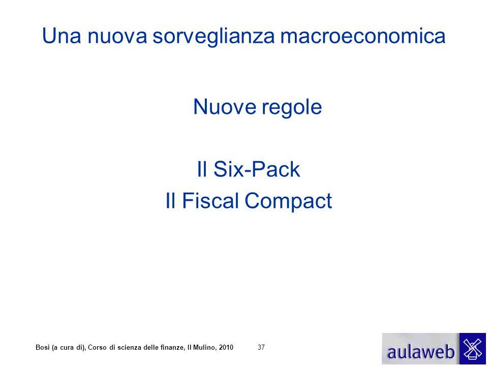 Bosi (a cura di), Corso di scienza delle finanze, Il Mulino, 201037 Una nuova sorveglianza macroeconomica Nuove regole Il Six-Pack Il Fiscal Compact