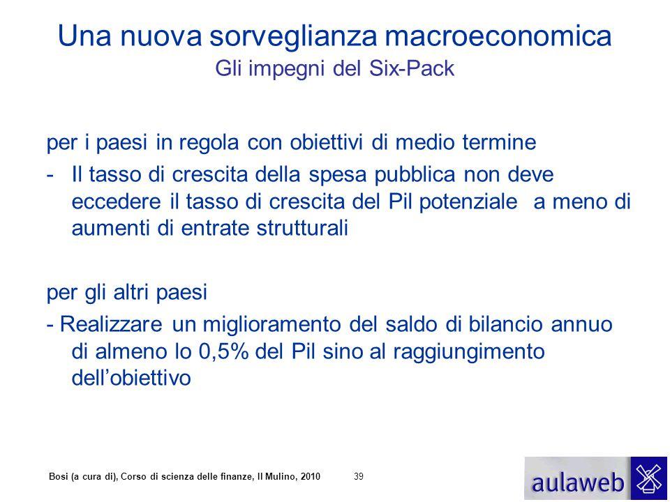Bosi (a cura di), Corso di scienza delle finanze, Il Mulino, 201039 Una nuova sorveglianza macroeconomica Gli impegni del Six-Pack per i paesi in rego