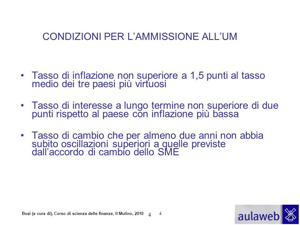 Bosi (a cura di), Corso di scienza delle finanze, Il Mulino, 20104 CONDIZIONI PER L'AMMISSIONE ALL'UM Tasso di inflazione non superiore a 1,5 punti al