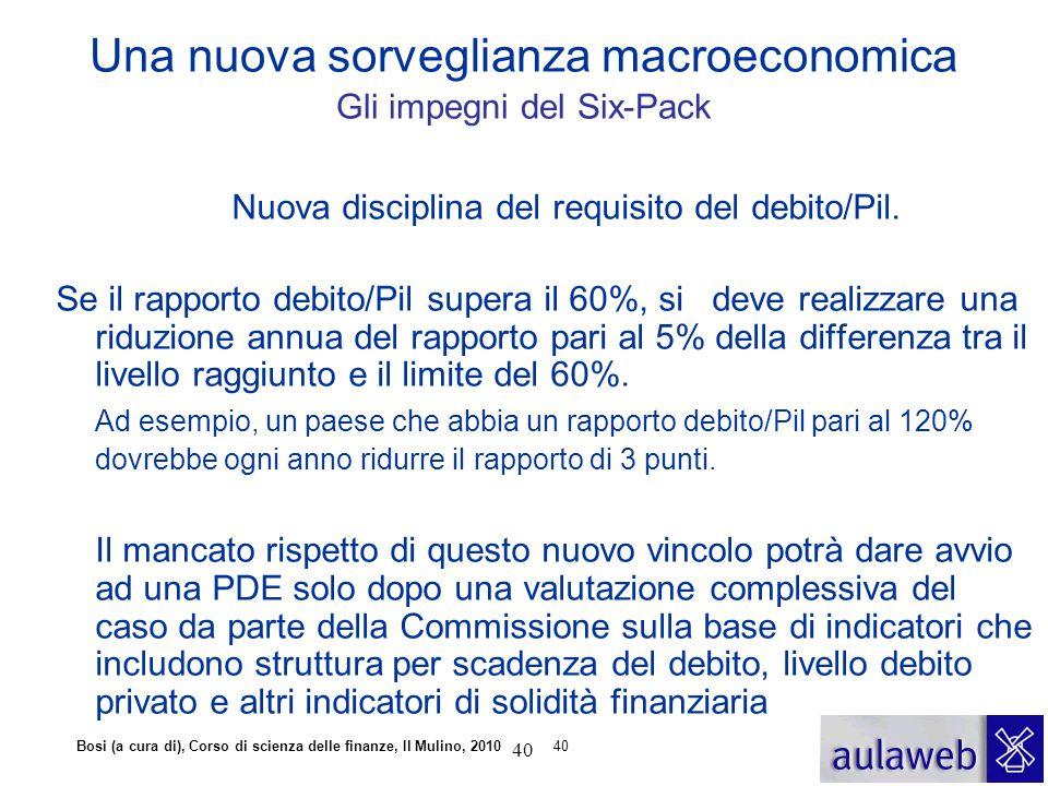 Bosi (a cura di), Corso di scienza delle finanze, Il Mulino, 201040 Nuova disciplina del requisito del debito/Pil. Se il rapporto debito/Pil supera il