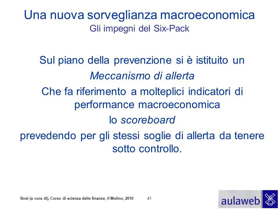Bosi (a cura di), Corso di scienza delle finanze, Il Mulino, 201041 Una nuova sorveglianza macroeconomica Gli impegni del Six-Pack Sul piano della pre