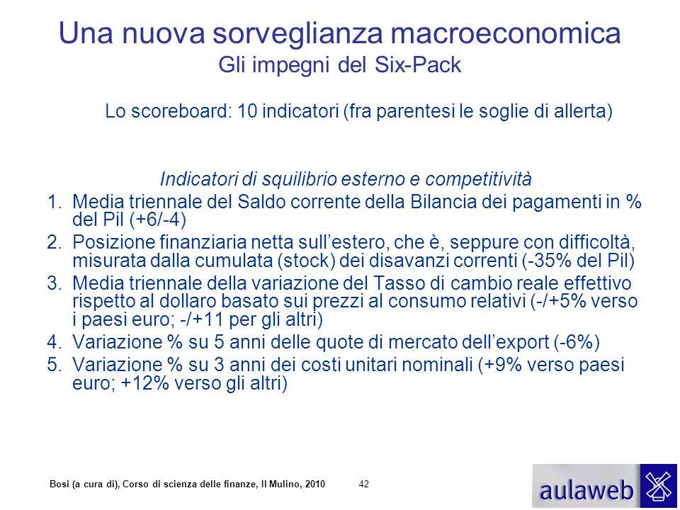Bosi (a cura di), Corso di scienza delle finanze, Il Mulino, 201042 Lo scoreboard: 10 indicatori (fra parentesi le soglie di allerta) Indicatori di sq