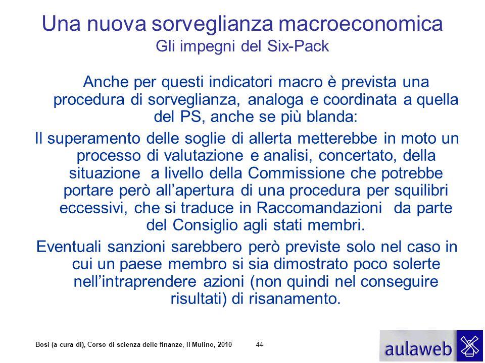 Bosi (a cura di), Corso di scienza delle finanze, Il Mulino, 201044 Anche per questi indicatori macro è prevista una procedura di sorveglianza, analog