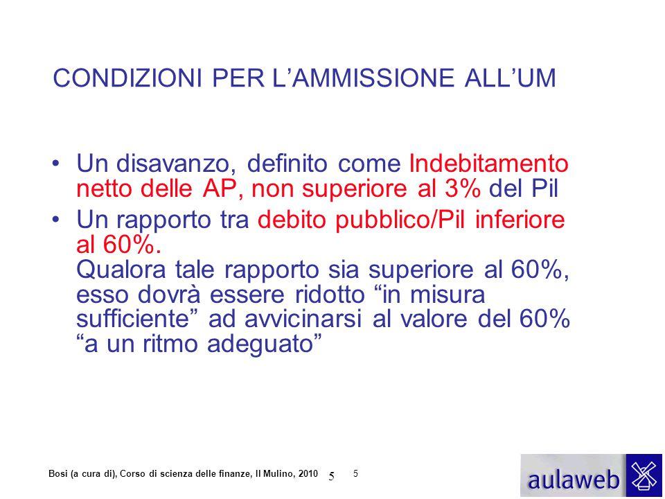 Bosi (a cura di), Corso di scienza delle finanze, Il Mulino, 20105 Un disavanzo, definito come Indebitamento netto delle AP, non superiore al 3% del P