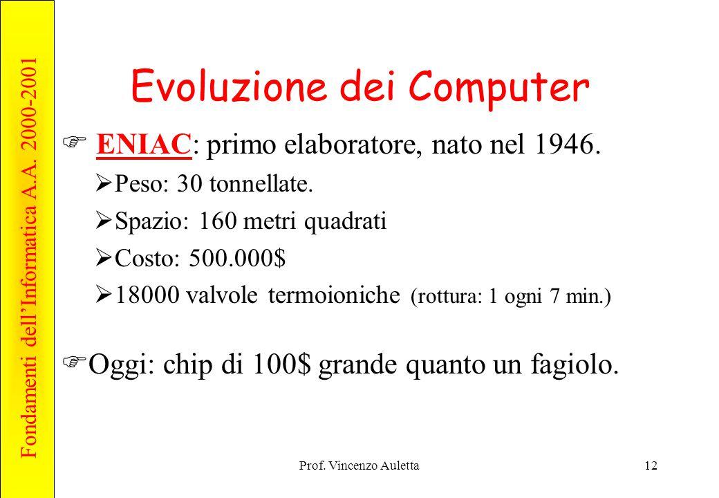 Fondamenti dell'Informatica A.A. 2000-2001 Prof. Vincenzo Auletta12 Evoluzione dei Computer  ENIAC: primo elaboratore, nato nel 1946.  Peso: 30 tonn