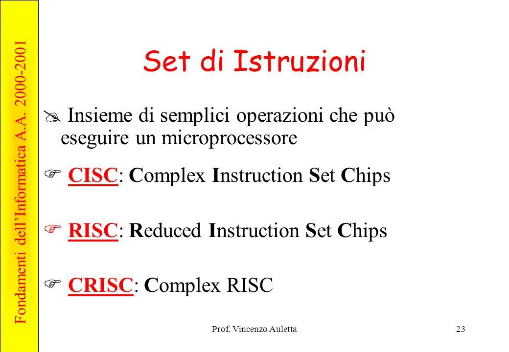 Fondamenti dell'Informatica A.A. 2000-2001 Prof. Vincenzo Auletta23 Set di Istruzioni  Insieme di semplici operazioni che può eseguire un microproces