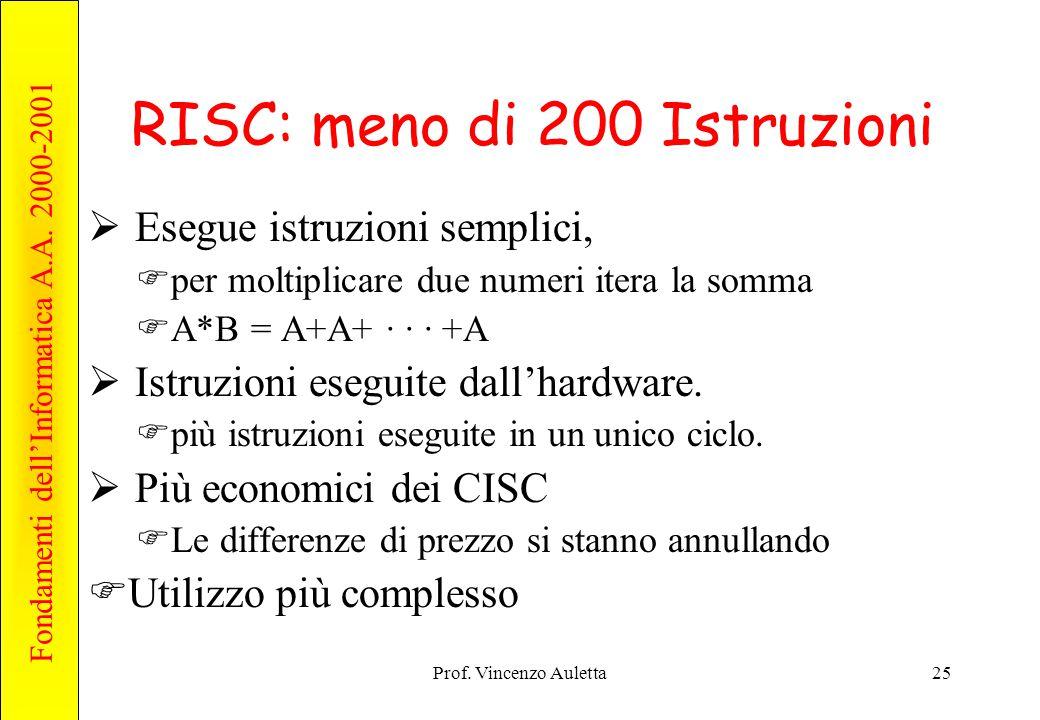 Fondamenti dell'Informatica A.A. 2000-2001 Prof. Vincenzo Auletta25 RISC: meno di 200 Istruzioni  Esegue istruzioni semplici,  per moltiplicare due