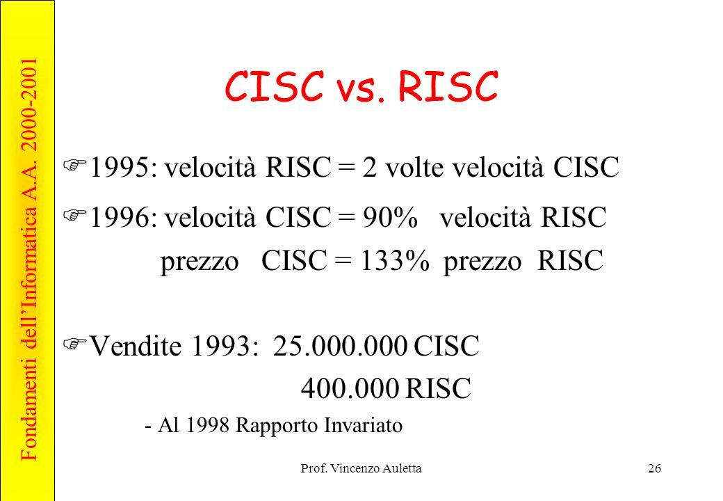 Fondamenti dell'Informatica A.A. 2000-2001 Prof. Vincenzo Auletta26 CISC vs. RISC  1995: velocità RISC = 2 volte velocità CISC  1996: velocità CISC