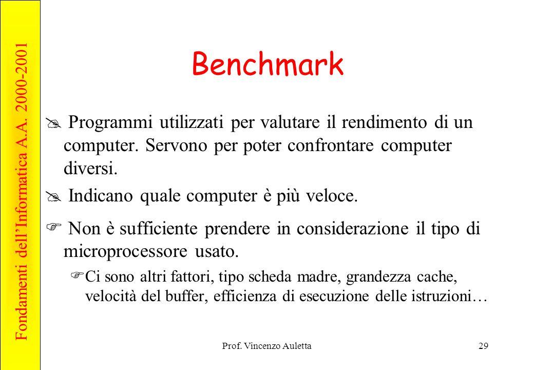 Fondamenti dell'Informatica A.A. 2000-2001 Prof. Vincenzo Auletta29 Benchmark  Programmi utilizzati per valutare il rendimento di un computer. Servon