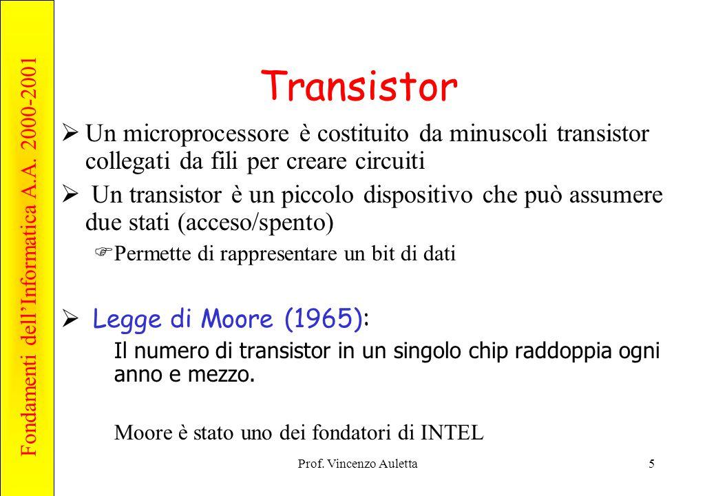 Fondamenti dell'Informatica A.A. 2000-2001 Prof. Vincenzo Auletta5 Transistor  Un microprocessore è costituito da minuscoli transistor collegati da f