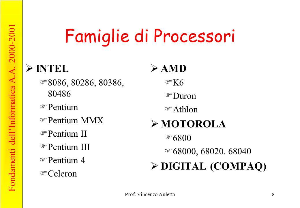 Fondamenti dell'Informatica A.A. 2000-2001 Prof. Vincenzo Auletta8 Famiglie di Processori  INTEL  8086, 80286, 80386, 80486  Pentium  Pentium MMX