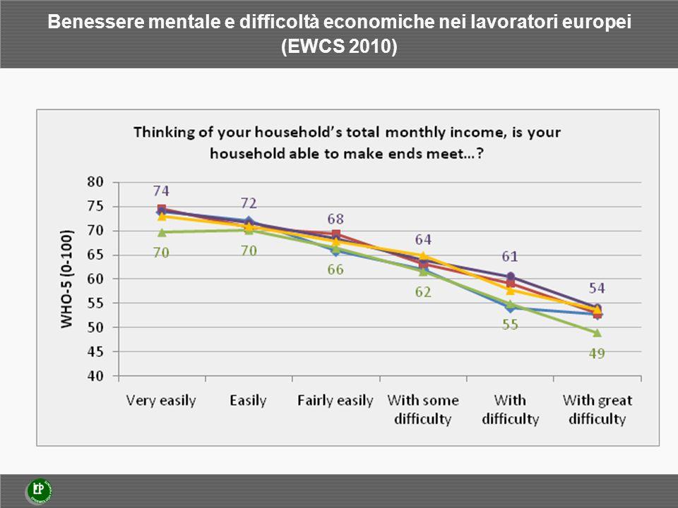 Benessere mentale e difficoltà economiche nei lavoratori europei (EWCS 2010)