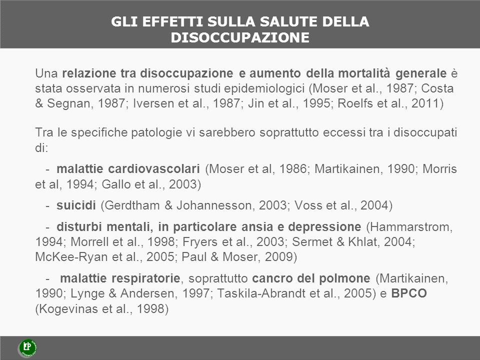 GLI EFFETTI SULLA SALUTE DELLA DISOCCUPAZIONE Una relazione tra disoccupazione e aumento della mortalità generale è stata osservata in numerosi studi epidemiologici (Moser et al., 1987; Costa & Segnan, 1987; Iversen et al., 1987; Jin et al., 1995; Roelfs et al., 2011) Tra le specifiche patologie vi sarebbero soprattutto eccessi tra i disoccupati di: - malattie cardiovascolari (Moser et al, 1986; Martikainen, 1990; Morris et al, 1994; Gallo et al., 2003) - suicidi (Gerdtham & Johannesson, 2003; Voss et al., 2004) - disturbi mentali, in particolare ansia e depressione (Hammarstrom, 1994; Morrell et al., 1998; Fryers et al., 2003; Sermet & Khlat, 2004; McKee-Ryan et al., 2005; Paul & Moser, 2009) - malattie respiratorie, soprattutto cancro del polmone (Martikainen, 1990; Lynge & Andersen, 1997; Taskila-Abrandt et al., 2005) e BPCO (Kogevinas et al., 1998)