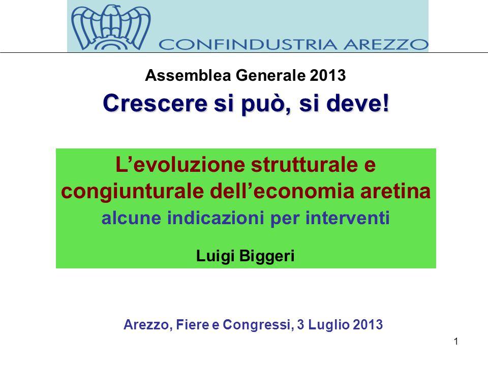1 Assemblea Generale 2013 Crescere si può, si deve.
