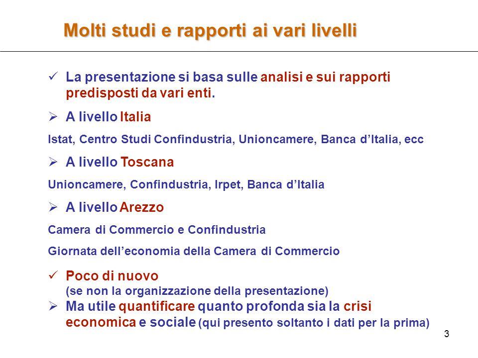 3 Molti studi e rapporti ai vari livelli La presentazione si basa sulle analisi e sui rapporti predisposti da vari enti.