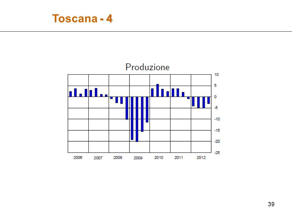 39 - 4 Toscana - 4