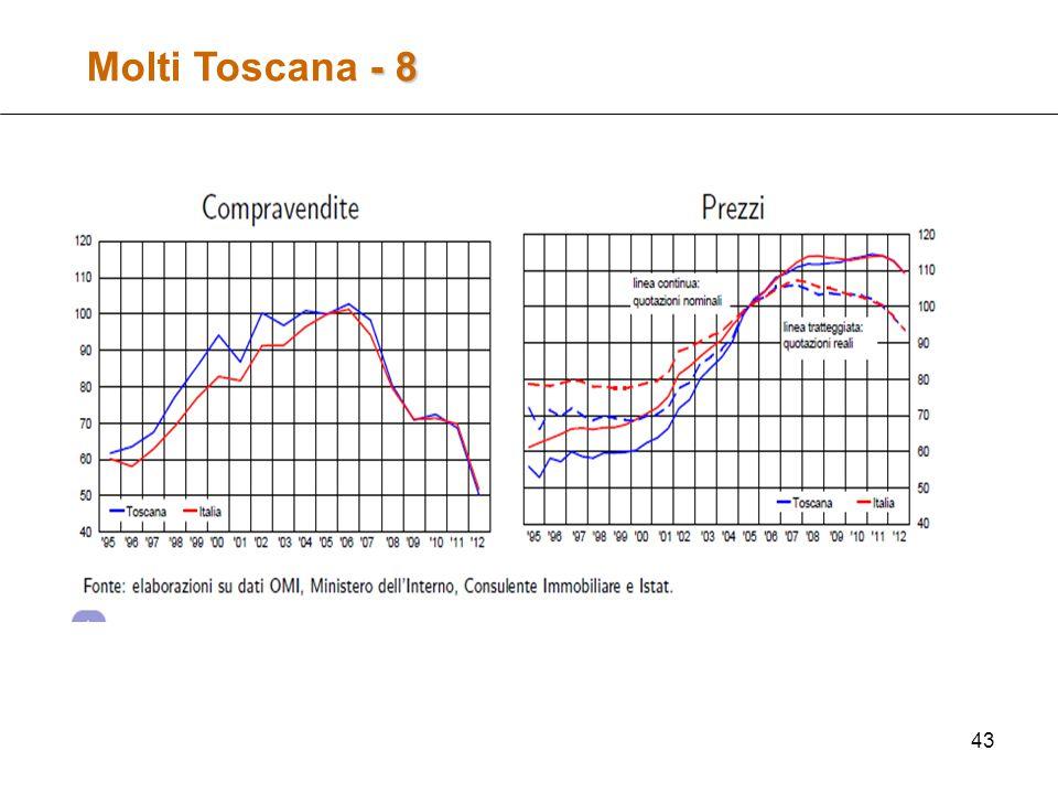 43 - 8 Molti Toscana - 8