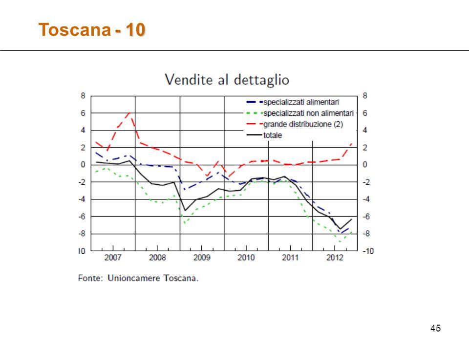 45 - 10 Toscana - 10